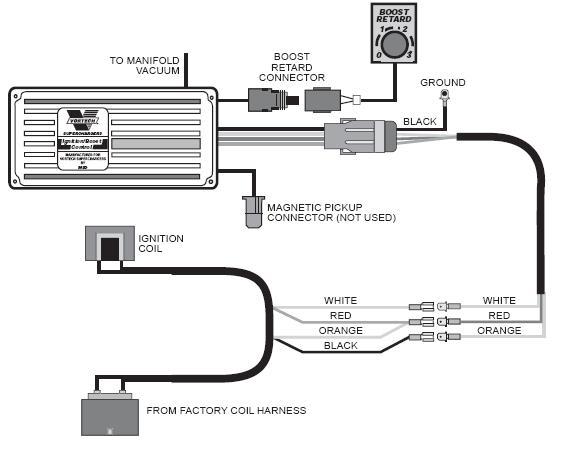 blog_diagrams_and_drawings_6_series_timing_controls_votech_original.jpg