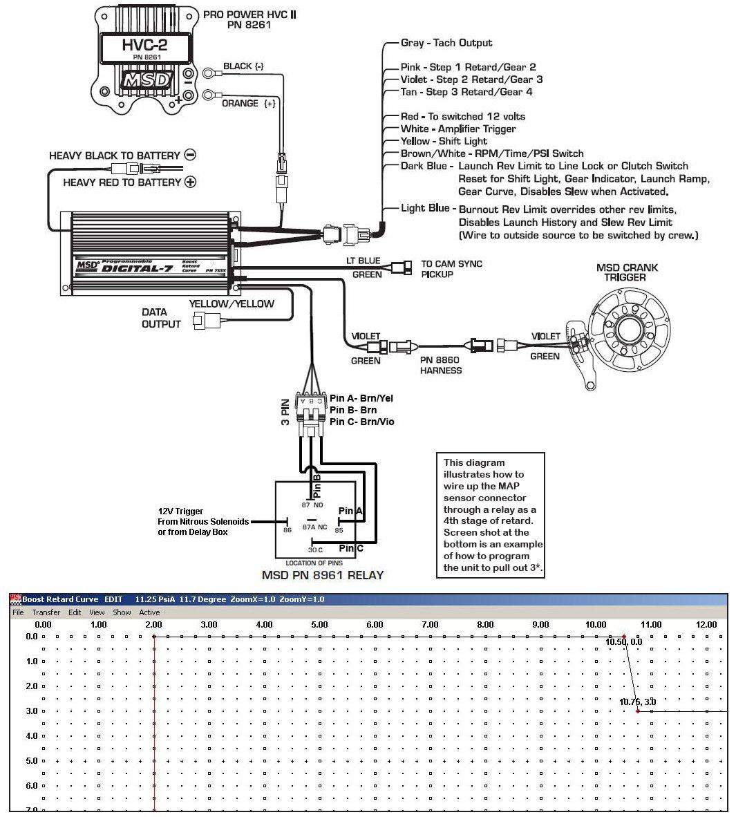 Nitrous Solenoid Wiring Diagram - Wiring Diagrams on