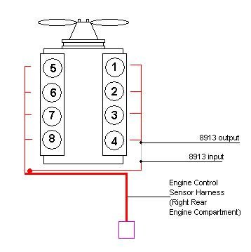 blog_rpm_accessories_8913_ford_cylinder.jpg
