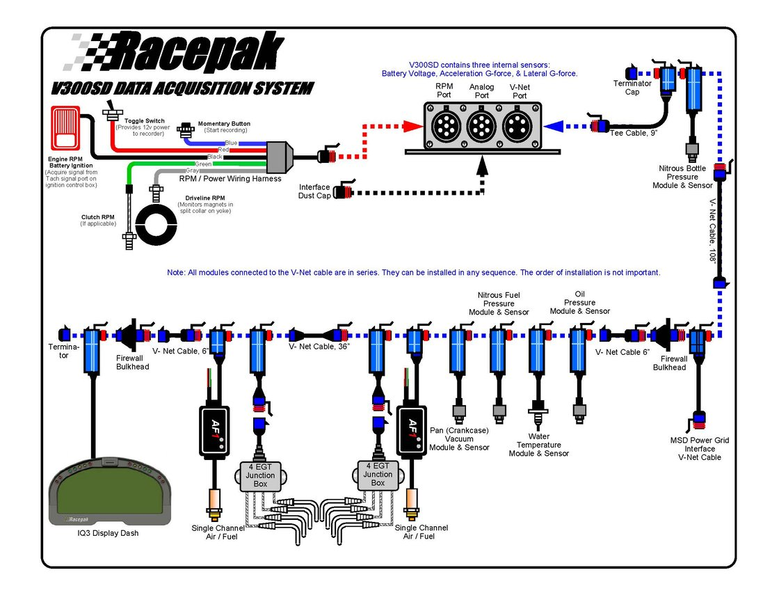 Racepak Wiring Diagram - Wiring Diagram Database