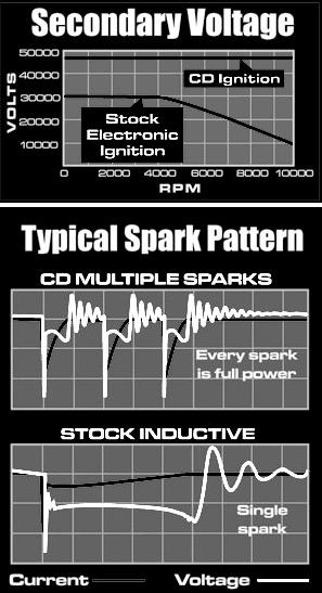 SparkVoltageSpark_v1.png