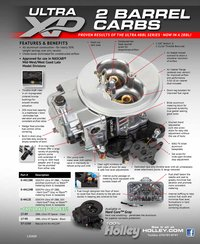 XP 2bbl carb flyer