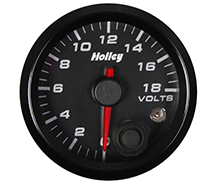 Voltage Gauges