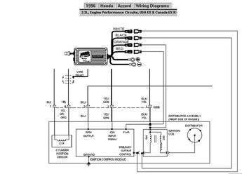 Honda Accord Wiring Harness Diagram on