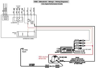 custom diagrams blog posts page 12. Black Bedroom Furniture Sets. Home Design Ideas