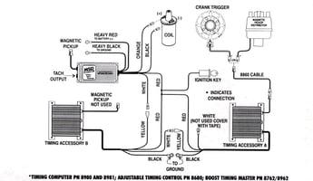 Blog Diagrams And Drawings Series Timing Controls Timing