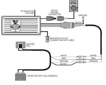 custom diagrams blog posts page 4 MSD 6AL Wiring Schematic HEI Distributor Wiring Diagram