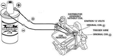 blog_diagrams_and_drawings_6_series_honda_crx91_2.jpg