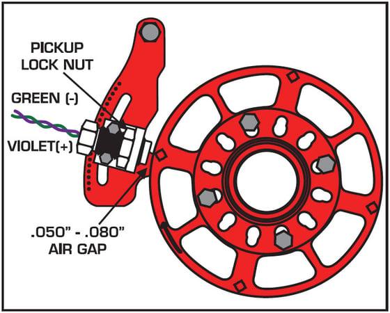 Crank Triggers Diagram Image