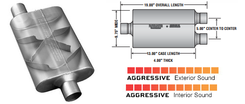 Aggressive Sound 3.00 Center OUT 3.00 Offset IN Flowmaster 8043041 40 Series Muffler 409S