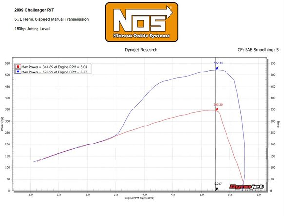 05184BNOS - NOS Plate Wet Nitrous System - Mopar - additional Image