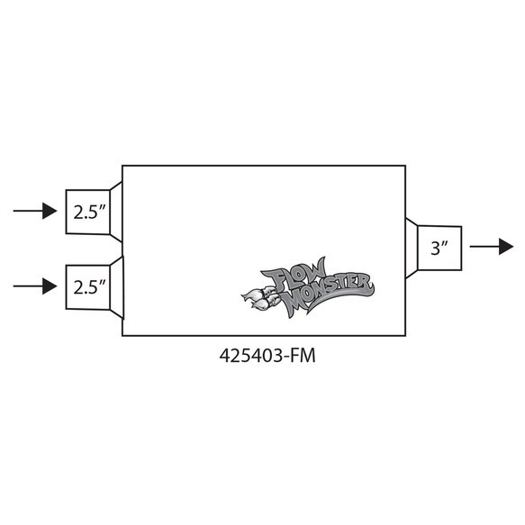 425403-FM - FLOWMONSTER 2-CHAMBER MUFFLER - additional Image