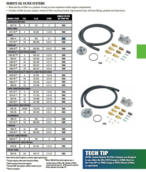 7682 - Mr. Gasket Oil Filter Relocation Kit - Single Filter - additional Image