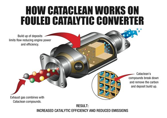 120009CAT - Cataclean- Complete Engine, Fuel and Exhaust System Cleaner - 5L. Truck/Fleet/Industrial - additional Image