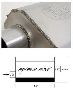 21601HKR - Hooker Maximum Flow Muffler Image