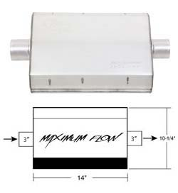 21606HKR - Hooker Maximum Flow Muffler Image