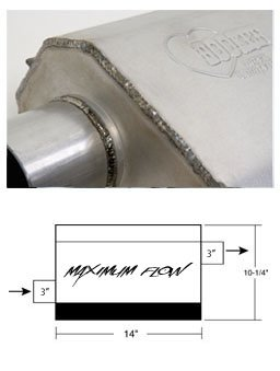 21630HKR - Hooker Maximum Flow Muffler Image
