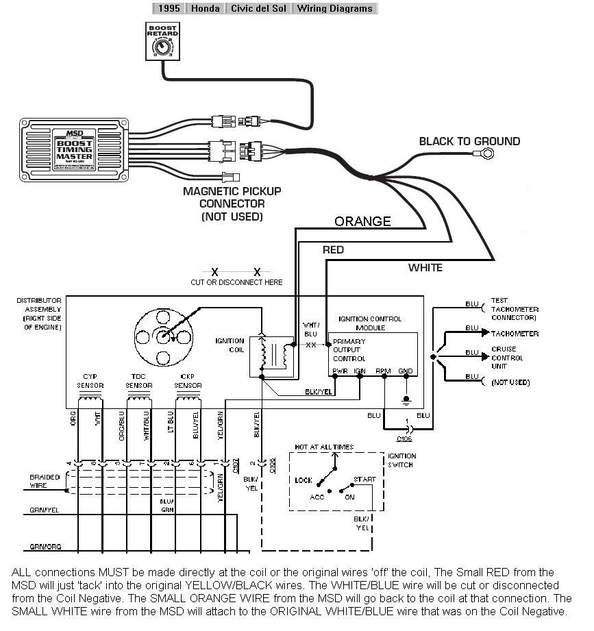 C328 95 Civic Gauge Wiring Diagram | Wiring LibraryWiring Library