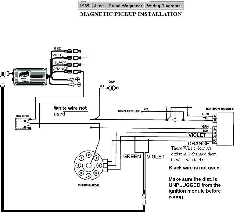 1989 jeep yj distributor wiring diagram schematics wiring diagrams u2022 rh flyvpn co