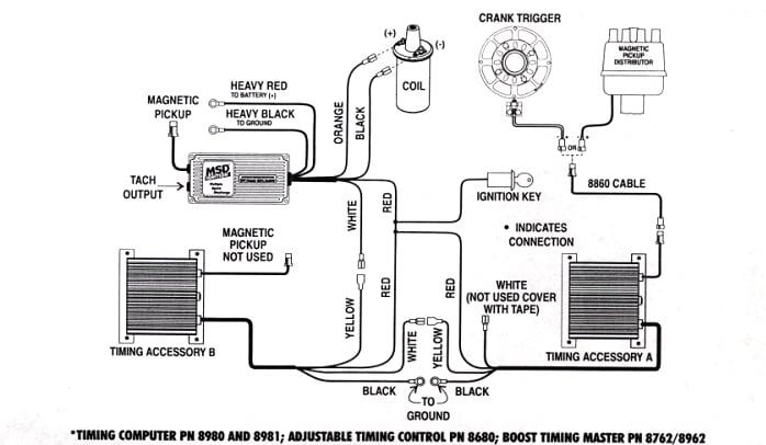 2timing holley blog. Black Bedroom Furniture Sets. Home Design Ideas
