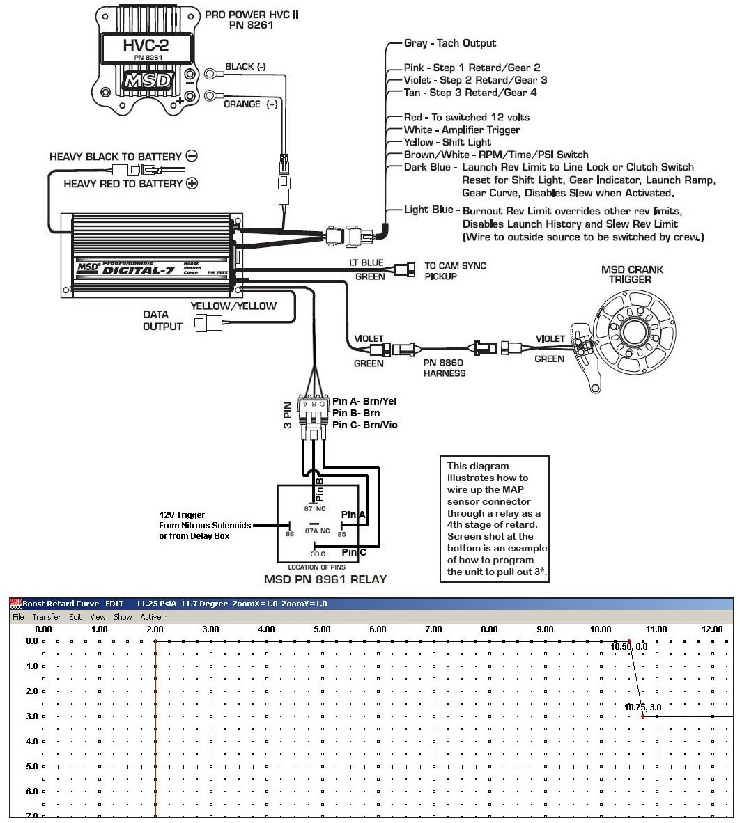 msd digital 7531 wiring diagram 1994 dodge stealth wiring