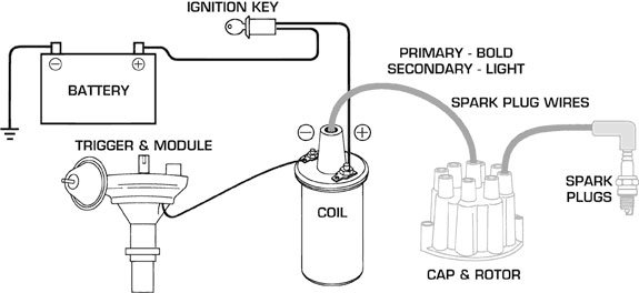 Ignition_Diag_1 msd performance ignition basics auto coil wiring at gsmportal.co