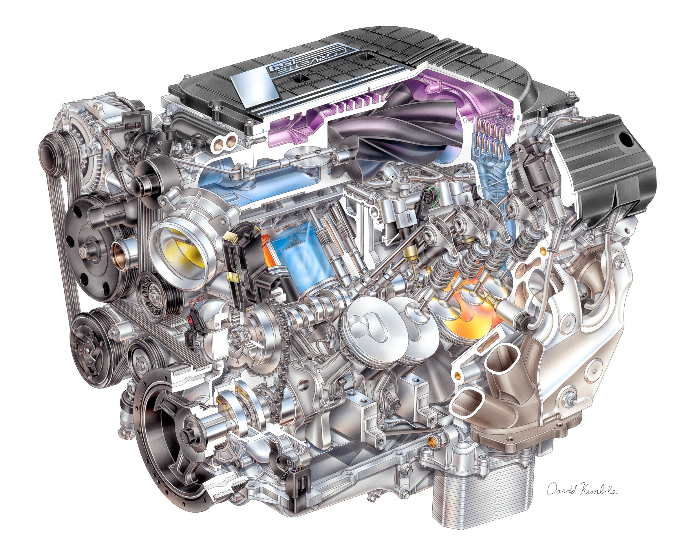 Everything You Want To Know About The GM Gen V / LT Engine - Holley Motor  Life   Chevrolet Engine Cutaway Diagram      Holley