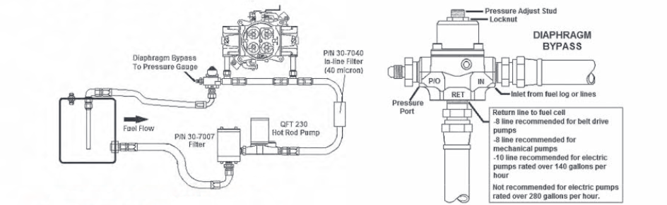 selecting the correct regulator for your car2 selecting the correct regulator for your car holley blog
