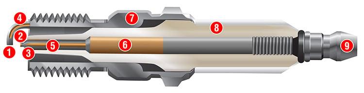 Spark Plugs Diagram Image